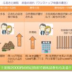 【家計】図解で簡単理解!ふるさと納税はなぜお得?